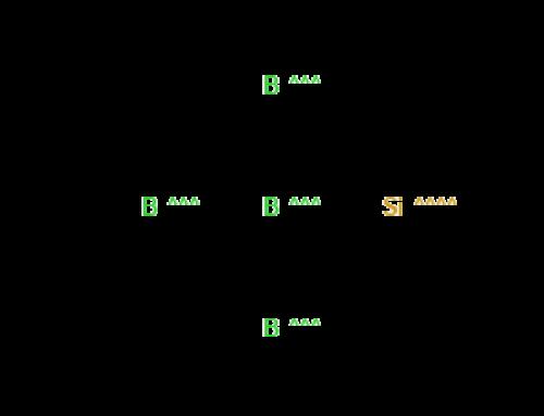 Boron Silicide